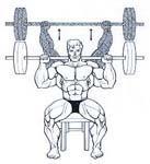 Упражнение 3 – Жим штанги из-за головы стоя или сидя